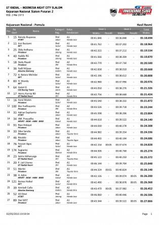 Result Akhir INCS Putaran 2-page-007
