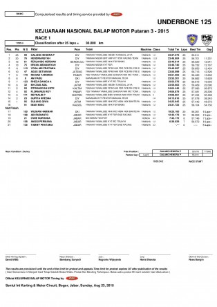 RACE 1 - 2. IP 125-page-001