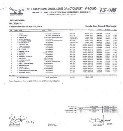 Honda Jazz Speed Chalenge-page-001