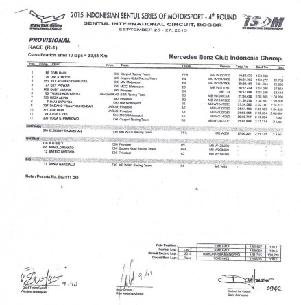 Mercedes Benz Cup Indonesia Championship-page-001