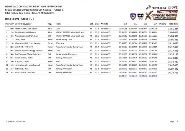 P6-Hasil Resmi Group-page-001