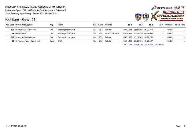 P6-Hasil Resmi Group-page-009