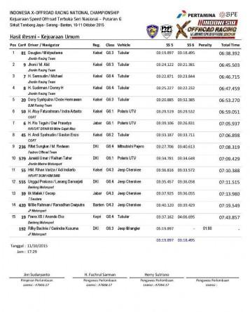 P6-Hasil Resmi Kejuaraan Umum-page-001