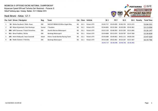 P6-Hasil Resmi Kelas-page-001