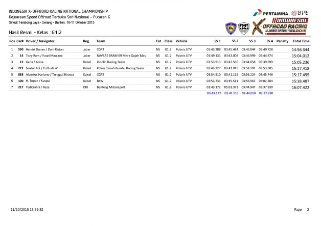 P6-Hasil Resmi Kelas-page-002