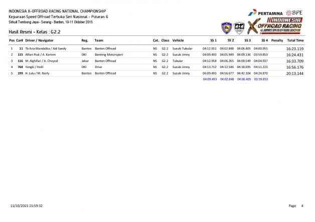 P6-Hasil Resmi Kelas-page-004