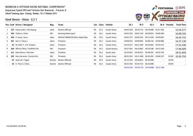 P6-Hasil Resmi Kelas-page-005