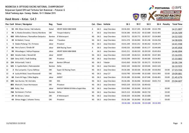 P6-Hasil Resmi Kelas-page-009