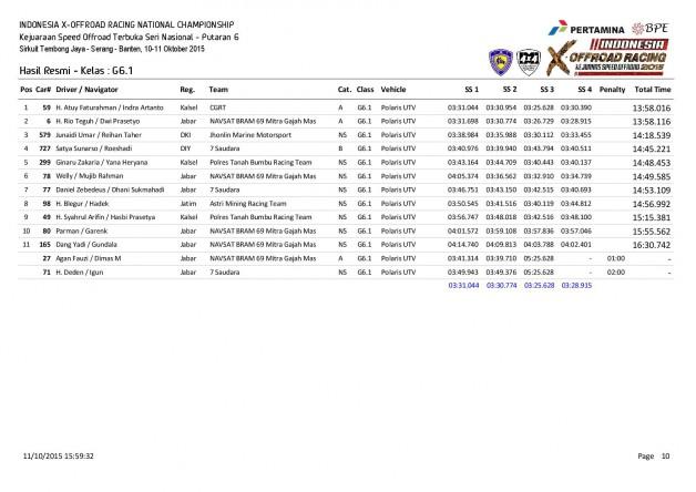 P6-Hasil Resmi Kelas-page-010
