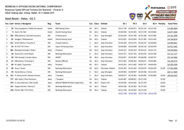 P6-Hasil Resmi Kelas-page-012