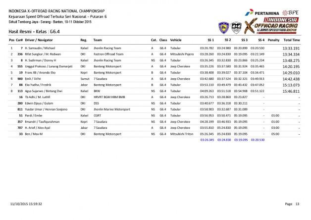 P6-Hasil Resmi Kelas-page-013