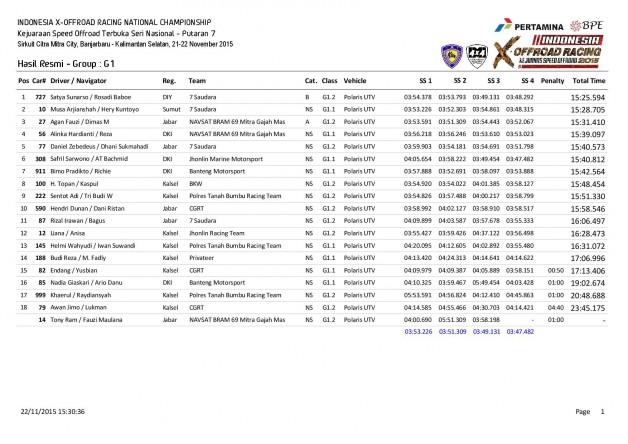 P7-Hasil Resmi Group-page-001