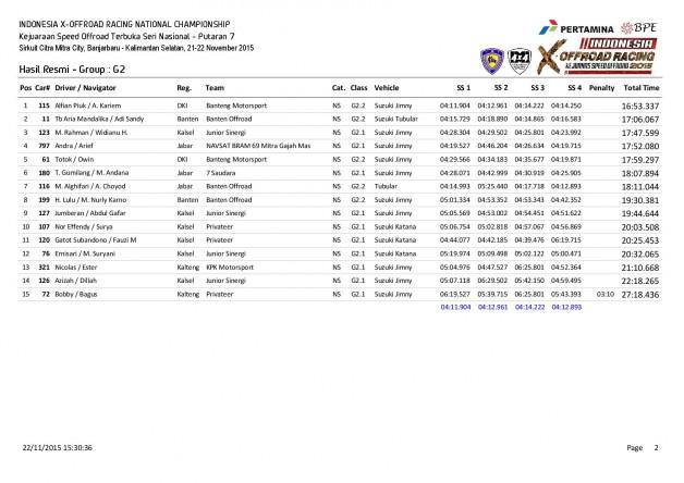 P7-Hasil Resmi Group-page-002