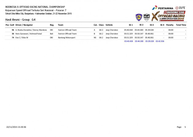 P7-Hasil Resmi Group-page-005