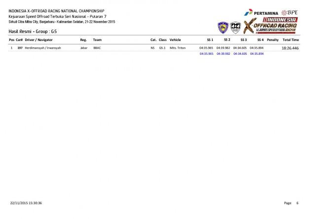 P7-Hasil Resmi Group-page-006