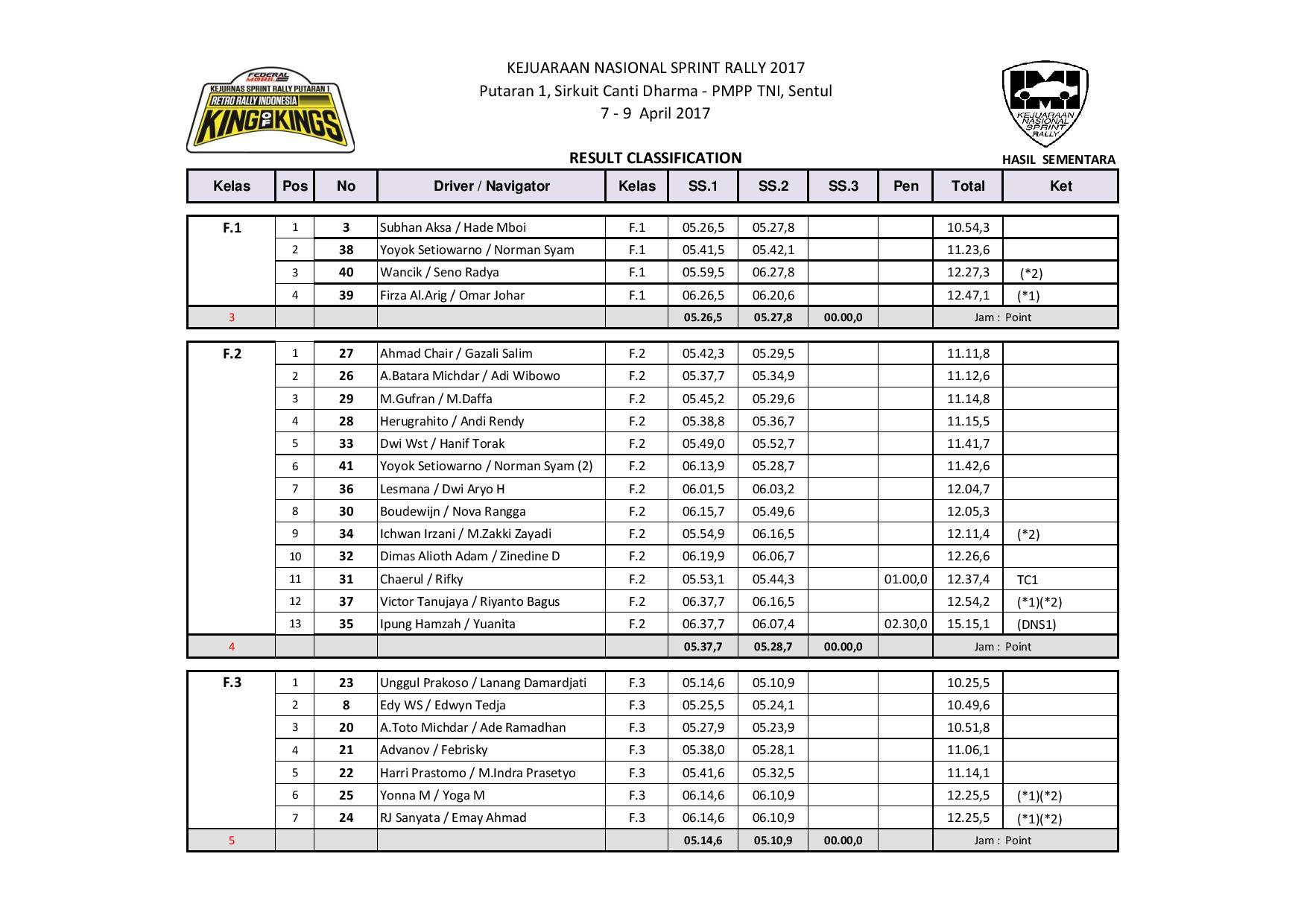 Results_Kelas-page-002