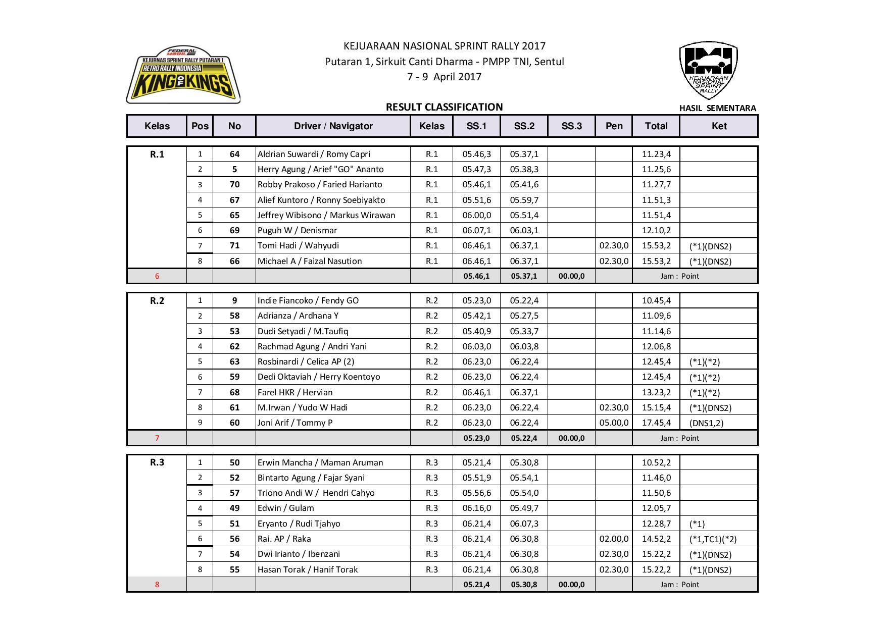 Results_Kelas-page-003