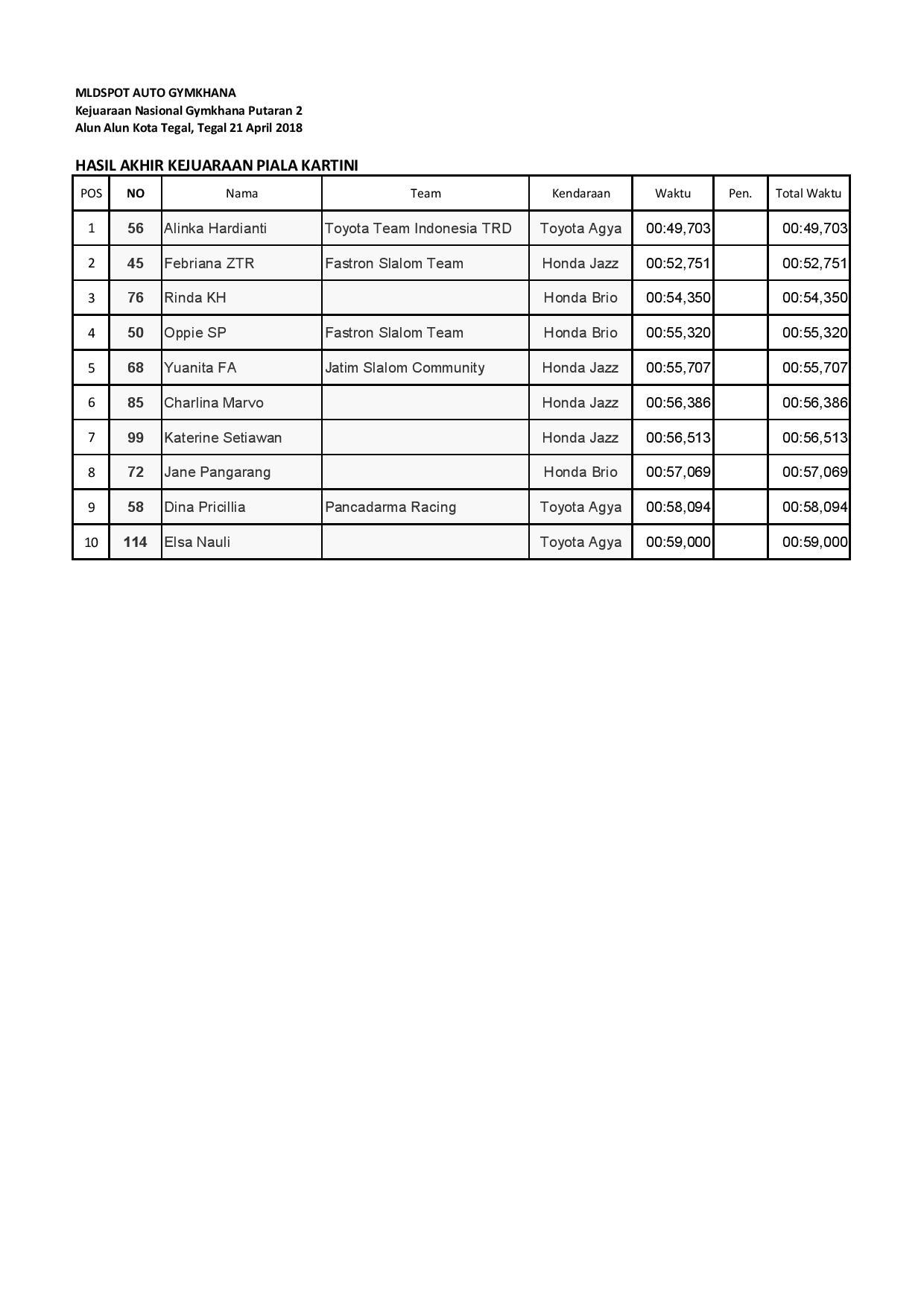 MLDSPOT AUTO GYMKHANA RD2-page-033
