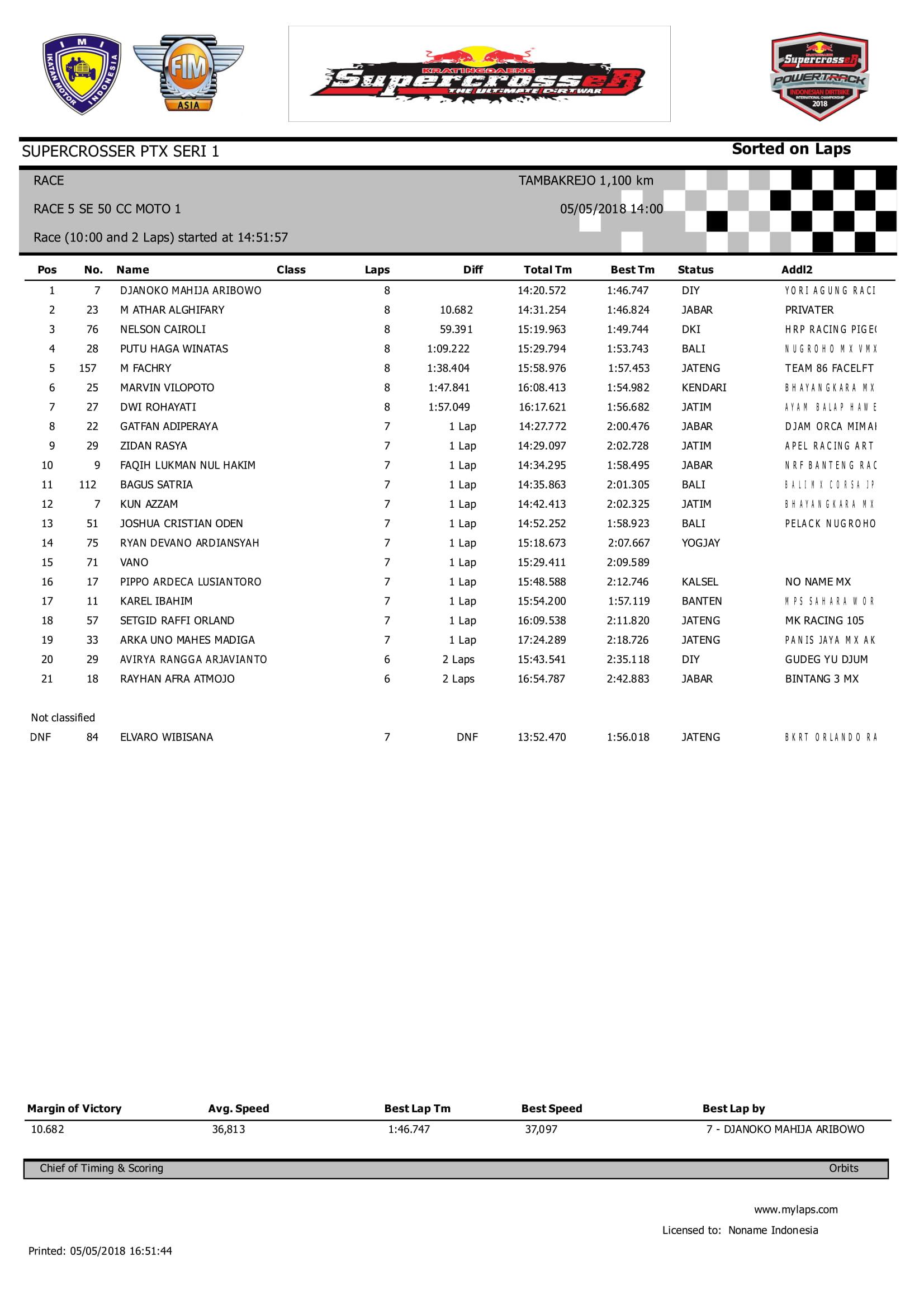 MOTO 1 SE 50-1