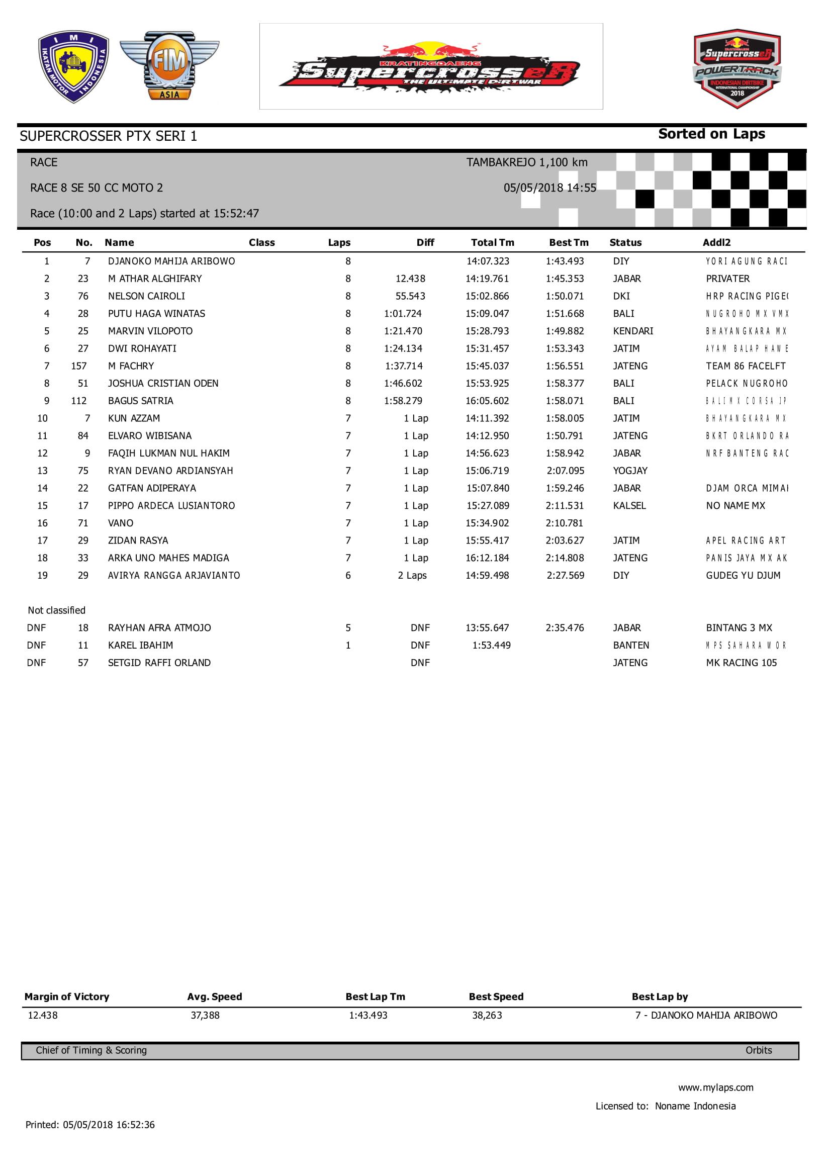 MOTO 2 SE 50-1